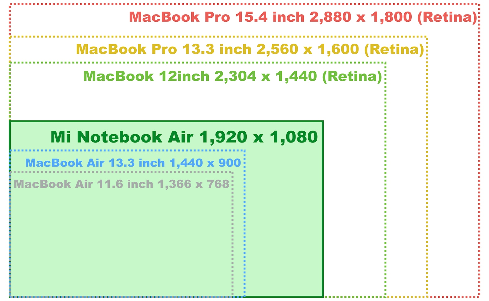 xiaomi-mi-notebook-air-fight-macbook-display