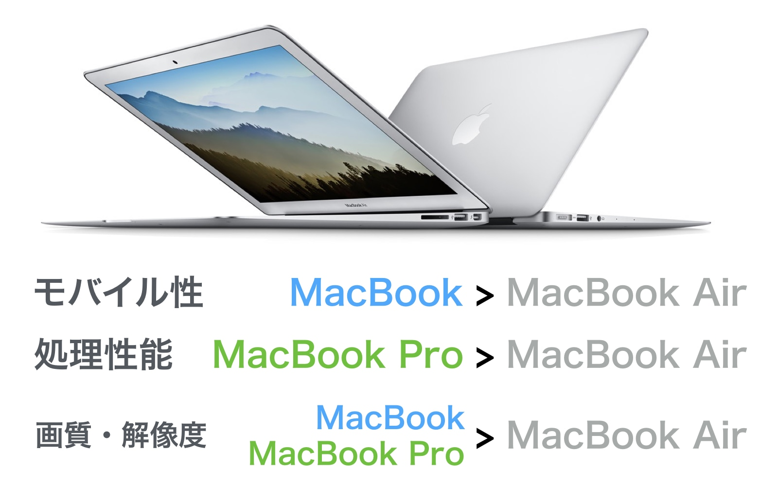 MacBook、MacBook ProとMacBook Airを比較 Airのデメリット