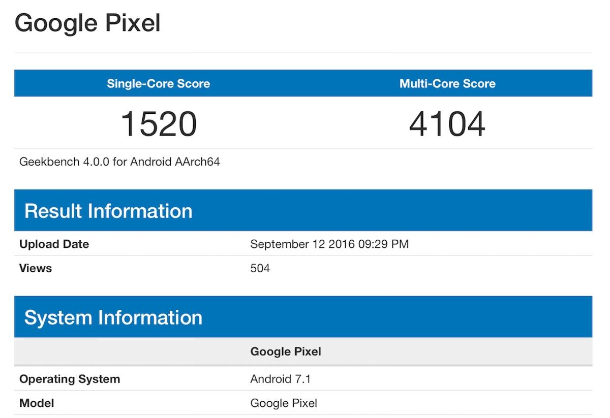 Google Pixel Geekbench