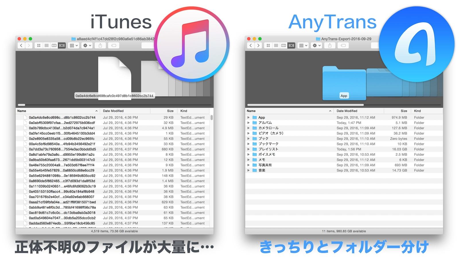 AnyTrans iOSデバイス バックアップ フォルダー分け