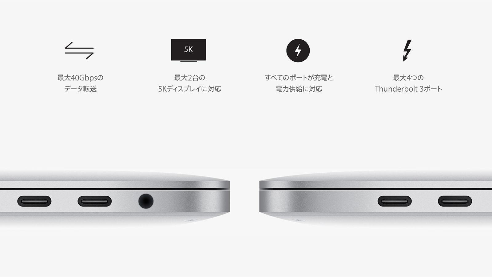 2016年 MacBook Pro USB Type Cポート