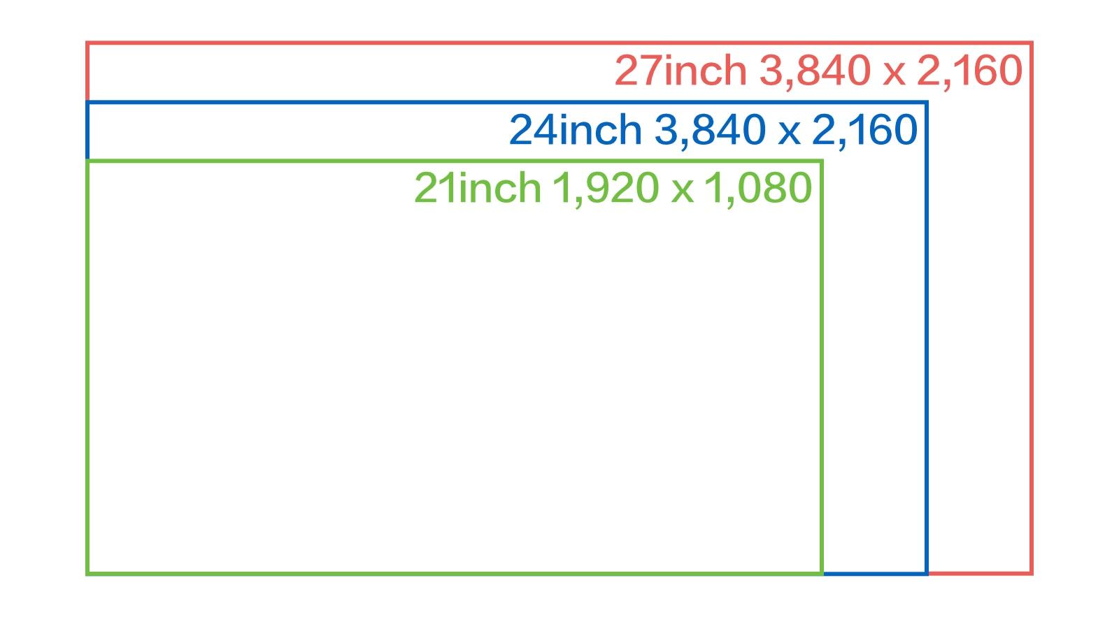 Surface AIO デスクトップPC 解像度