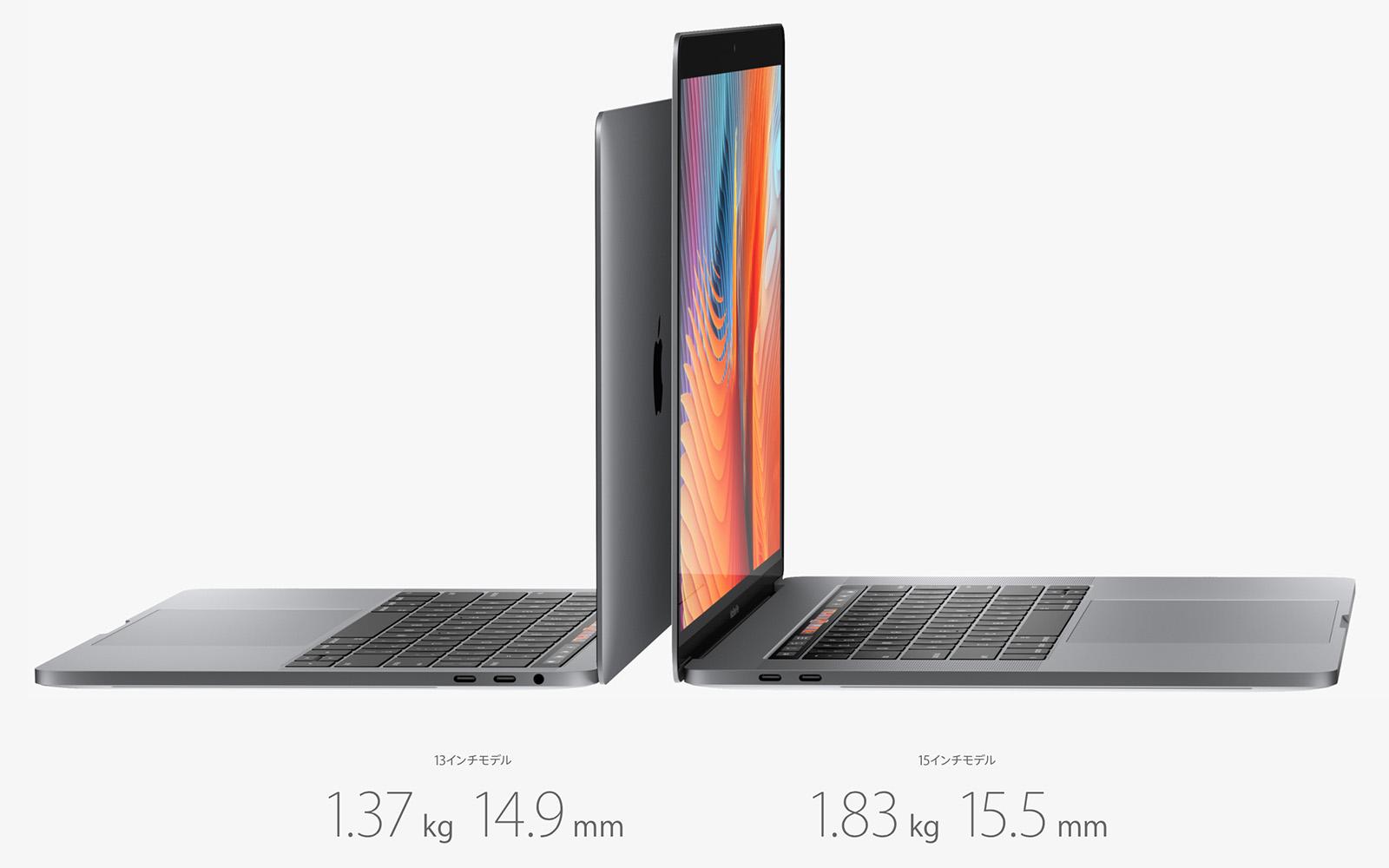 MacBook Pro サイズ