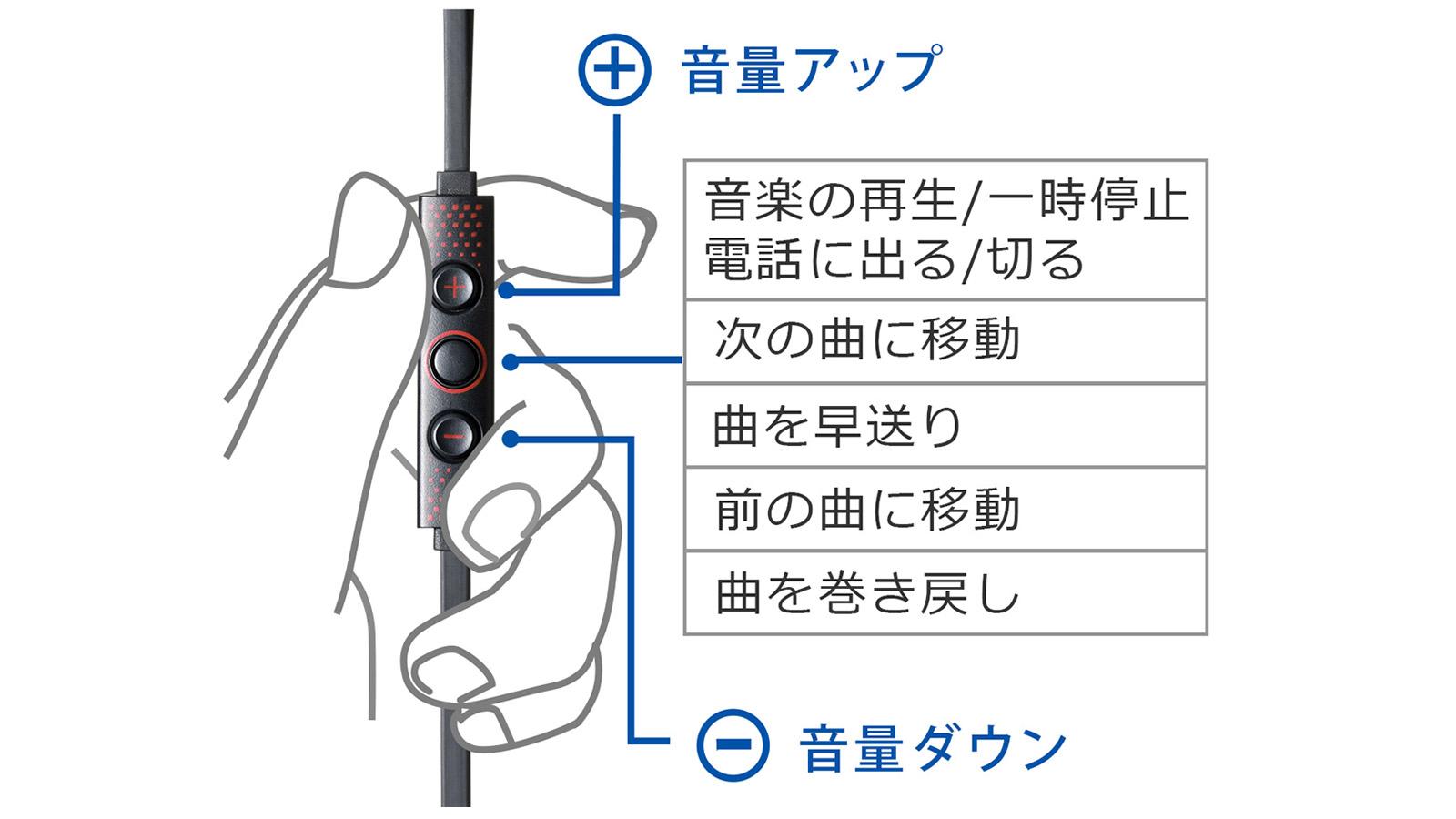 サンワサプライ Lightningイヤホン 400-HPL001SV コントローラー