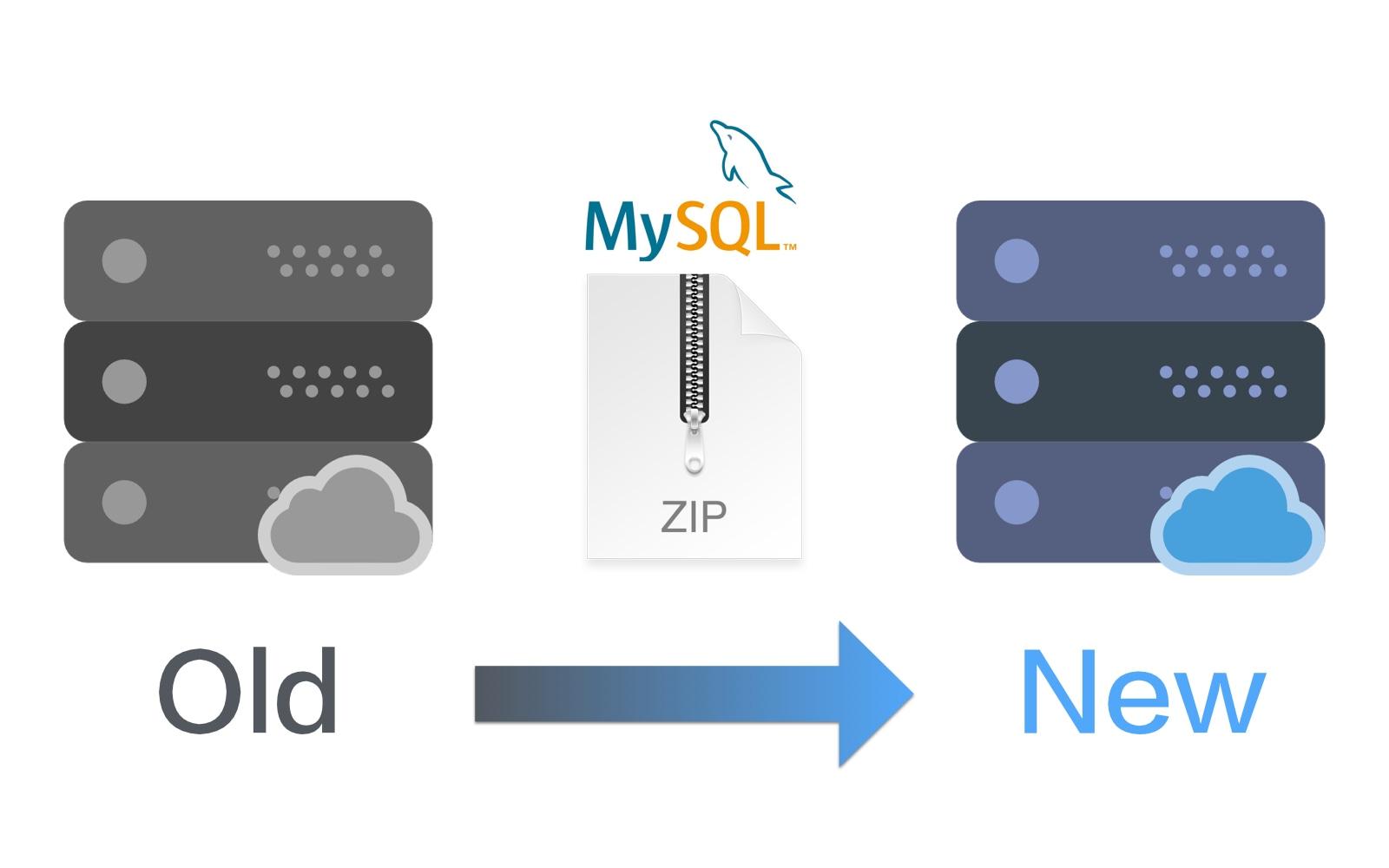 wpXレンタルサーバー MySQLの移行