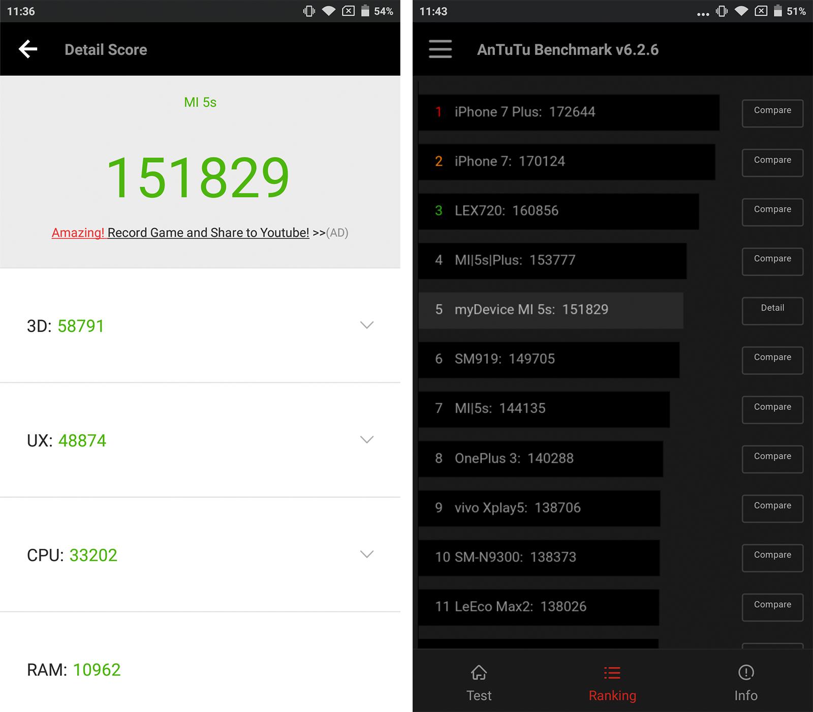 Xiaomi Mi5s Antutu Benchmark