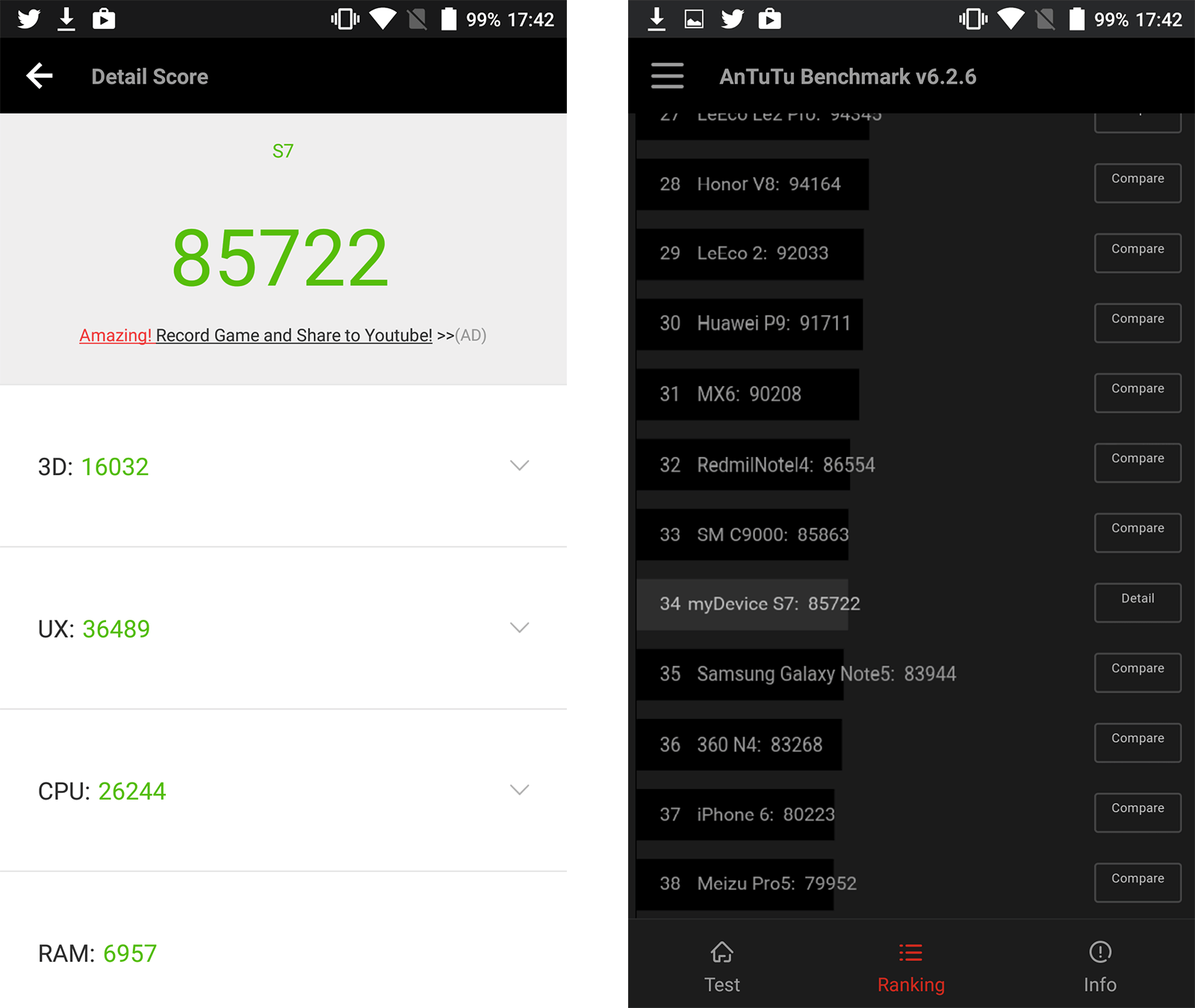 Elephone S7 Antutuベンチマーク