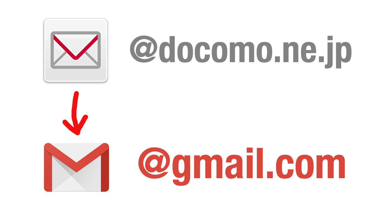 キャリアメールが使えないのでGmailを使おう