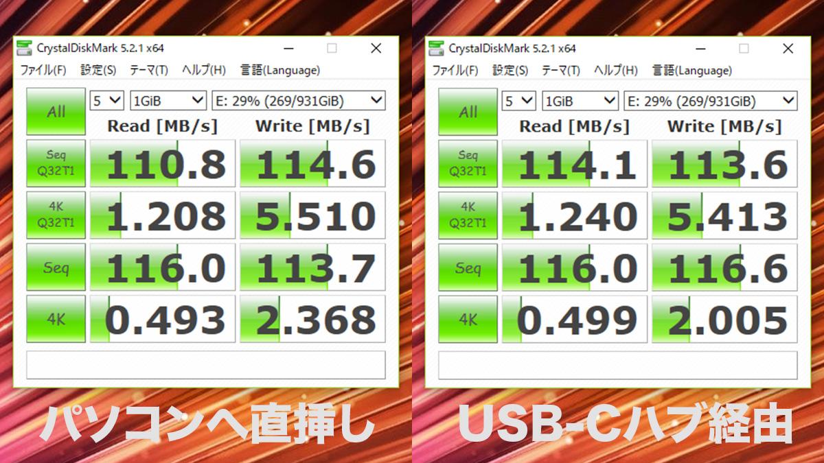 dodocool 7in1 USB-Cハブ 転送速度