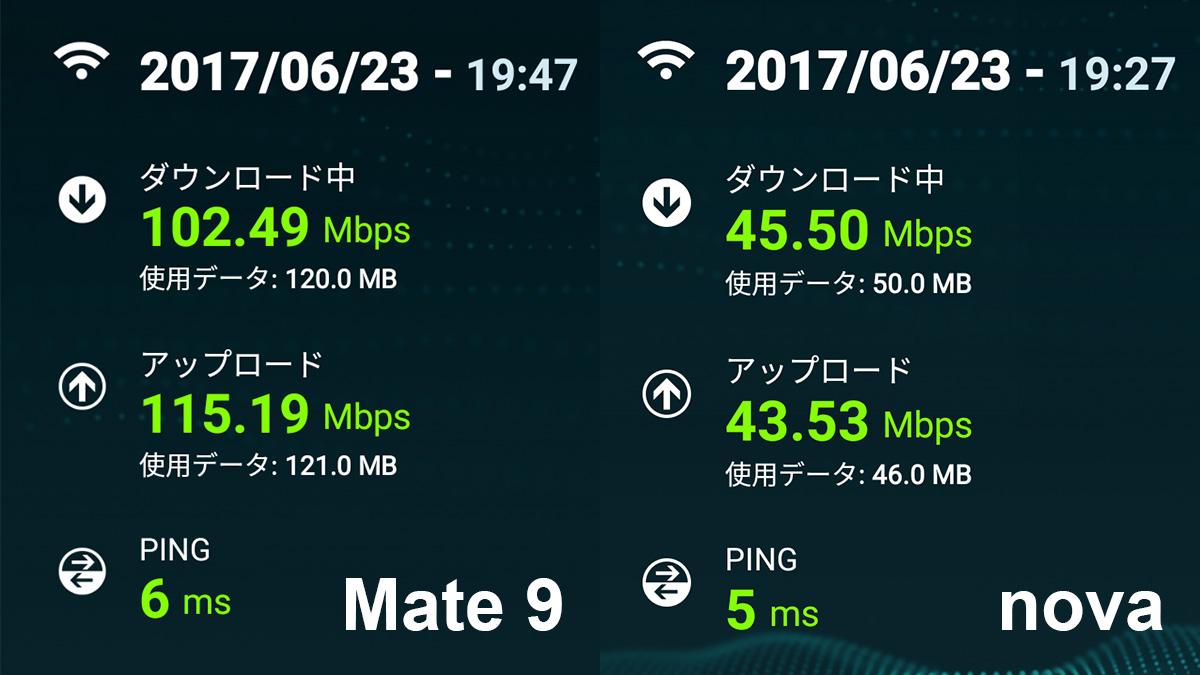 Huawei nova Wi-Fi速度