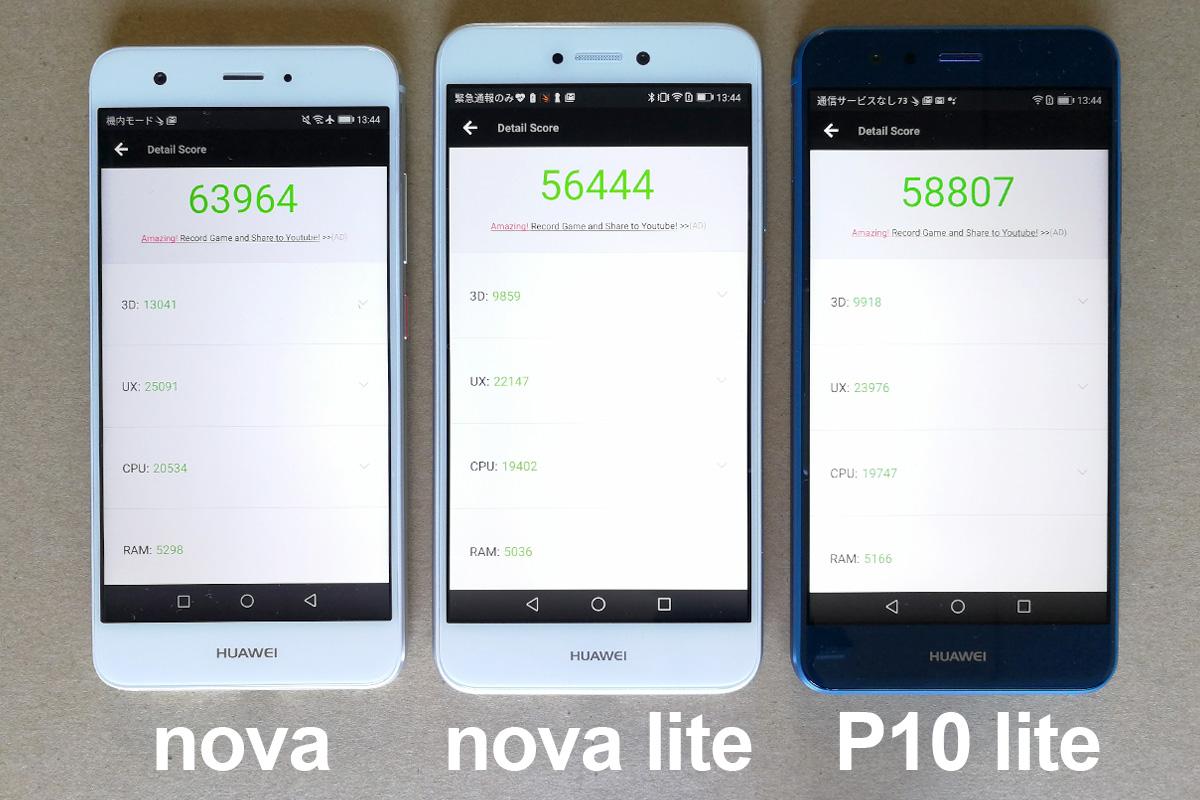 Huawei nova / nova lite / P10 lite Antutu Benchmark