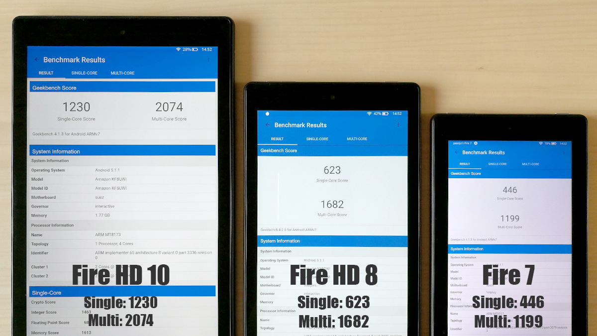 Fire HD 10 vs Fire HD 8 vs Fire 7 Geekbench 4 スコア