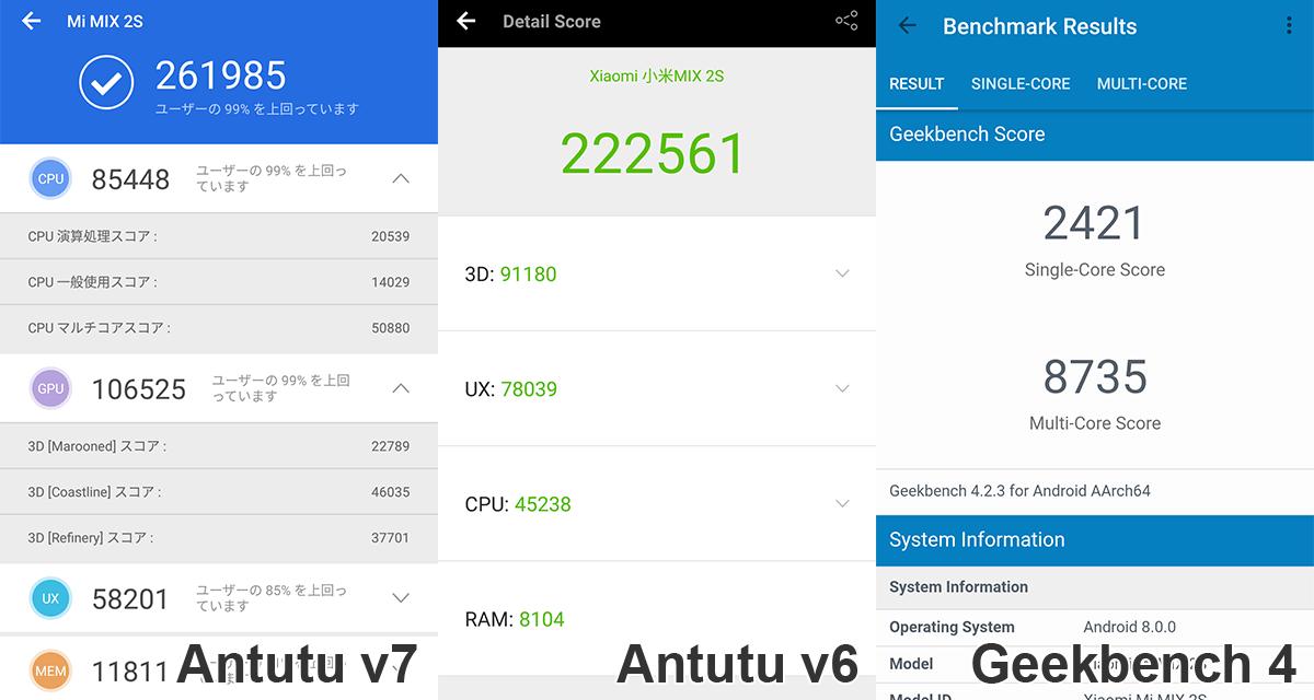 Xiaomi Mi MIX 2S ベンチマーク