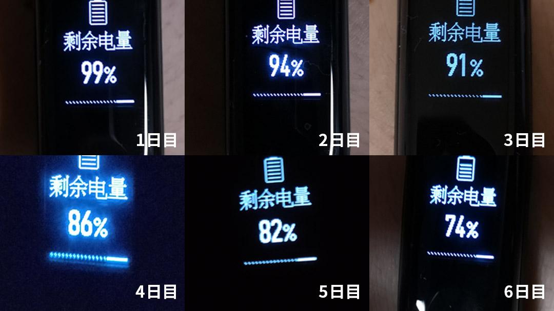 Xiaomi Mi Band 3の電池消耗具合