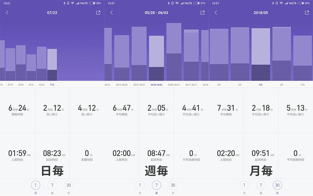 Xiaomi Mi Band 3で日毎・週毎・月毎の睡眠時間を確認